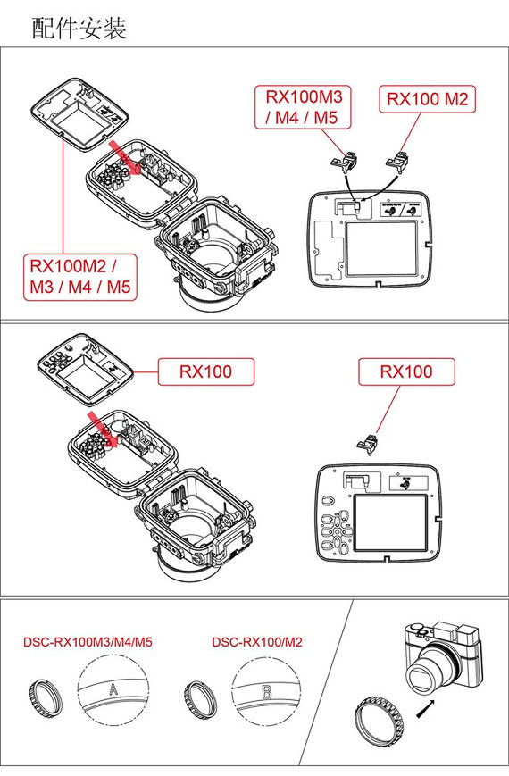 RX100/RX100 II fitting kit